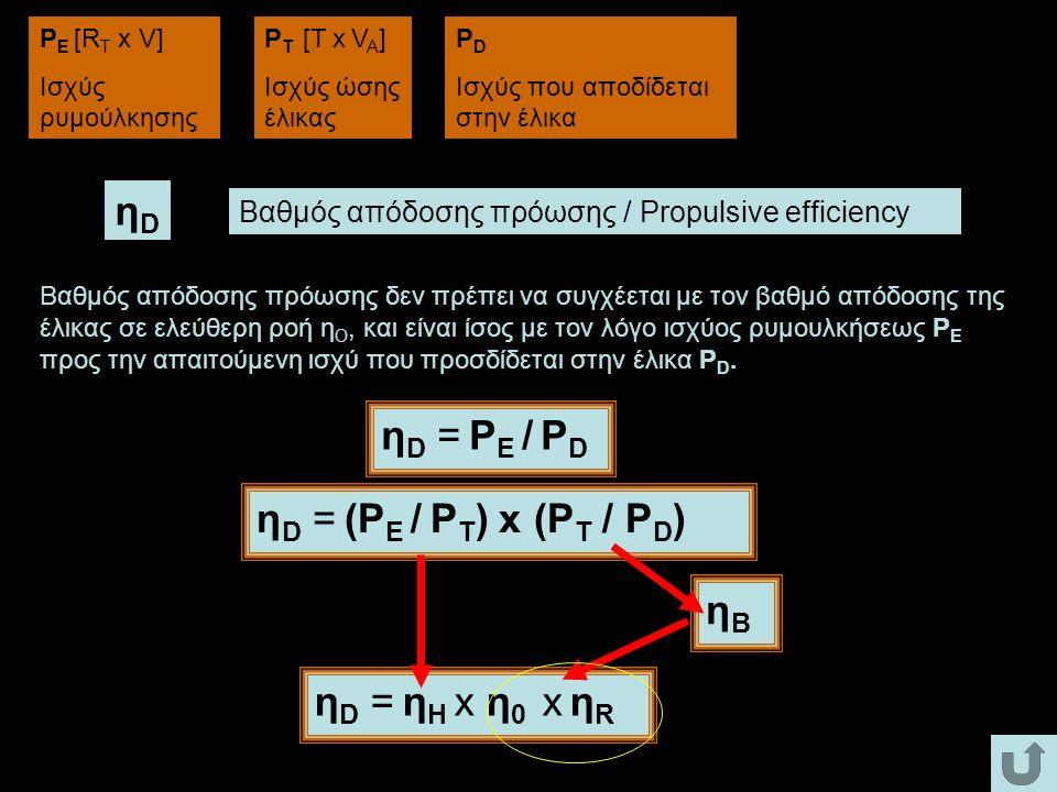 ηD ηD = PE / PD ηD = (PE / PT) x (PT / PD) ηB ηD = ηH x η0 x ηR