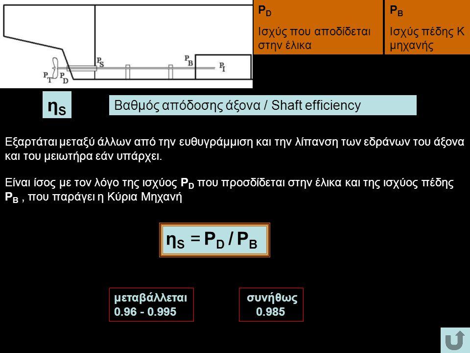 ηS ηS = PD / PB Βαθμός απόδοσης άξονα / Shaft efficiency PD