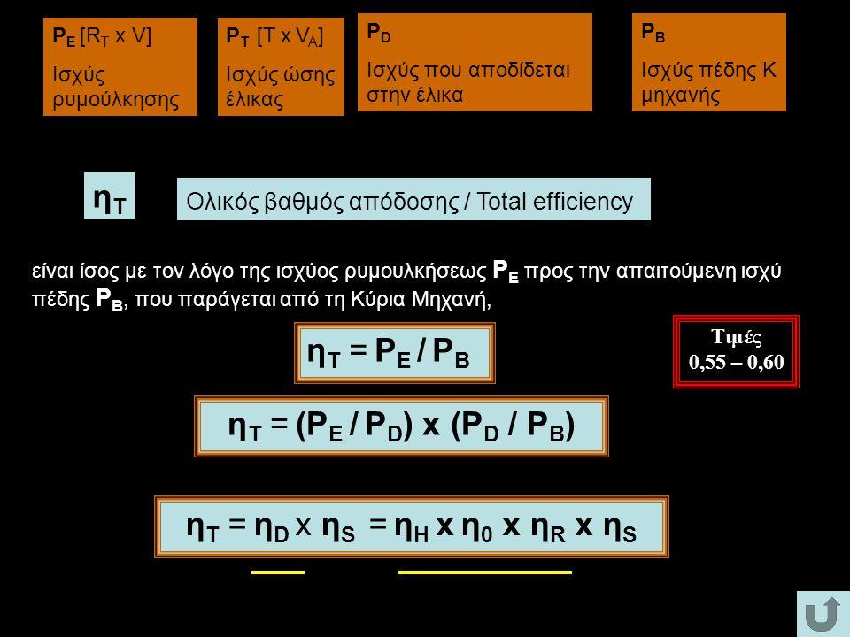 ηΤ ηT = PE / PB ηT = (PE / PD) x (PD / PB)