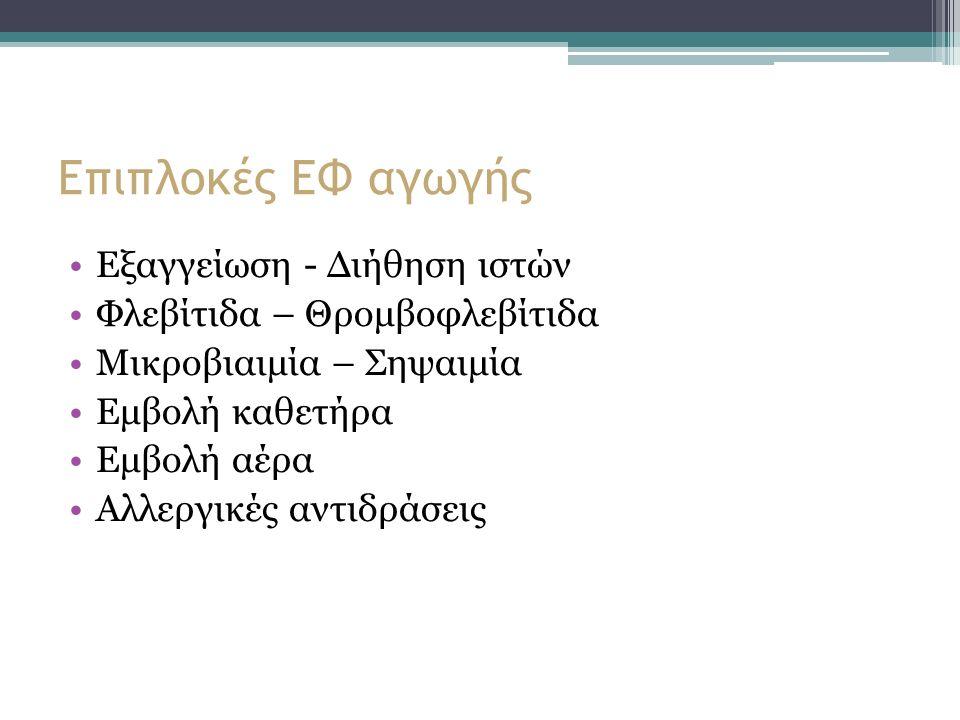 Επιπλοκές ΕΦ αγωγής Εξαγγείωση - Διήθηση ιστών