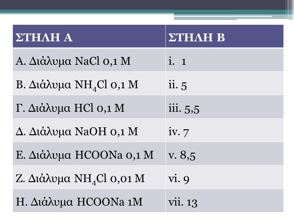 ΣΤΗΛΗ Α ΣΤΗΛΗ Β. Α. Διάλυμα NaCl 0,1 M. 1. Β. Διάλυμα NH4Cl 0,1 Μ. ii. 5. Γ. Διάλυμα HCl 0,1 Μ.