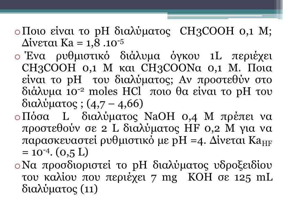 Ποιο είναι το pH διαλύματος CH3COOH 0,1 M; Δίνεται Ka = 1,8 .10-5