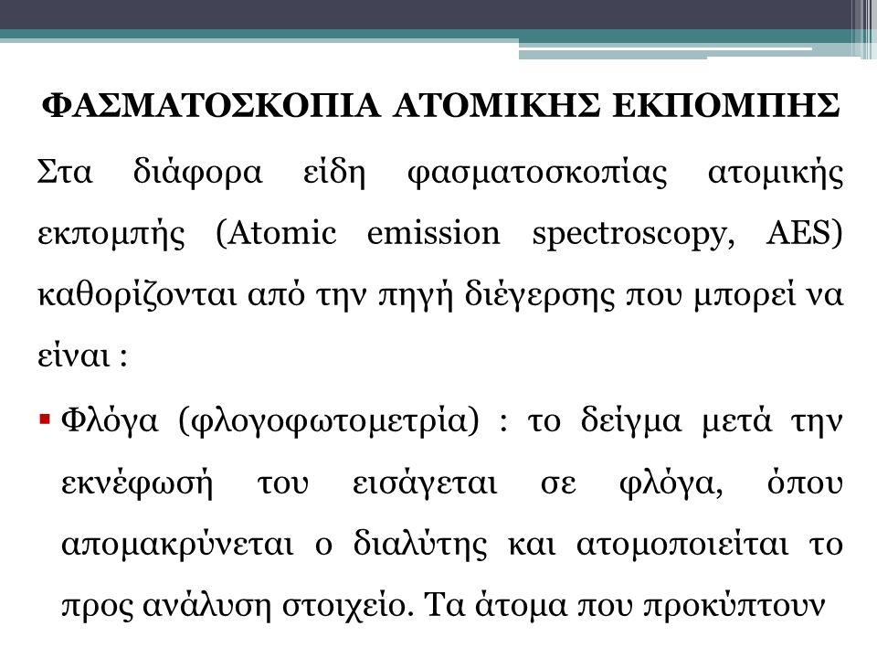 ΦΑΣΜΑΤΟΣΚΟΠΙΑ ΑΤΟΜΙΚΗΣ ΕΚΠΟΜΠΗΣ
