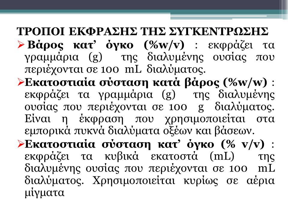 ΤΡΟΠΟΙ ΕΚΦΡΑΣΗΣ ΤΗΣ ΣΥΓΚΕΝΤΡΩΣΗΣ