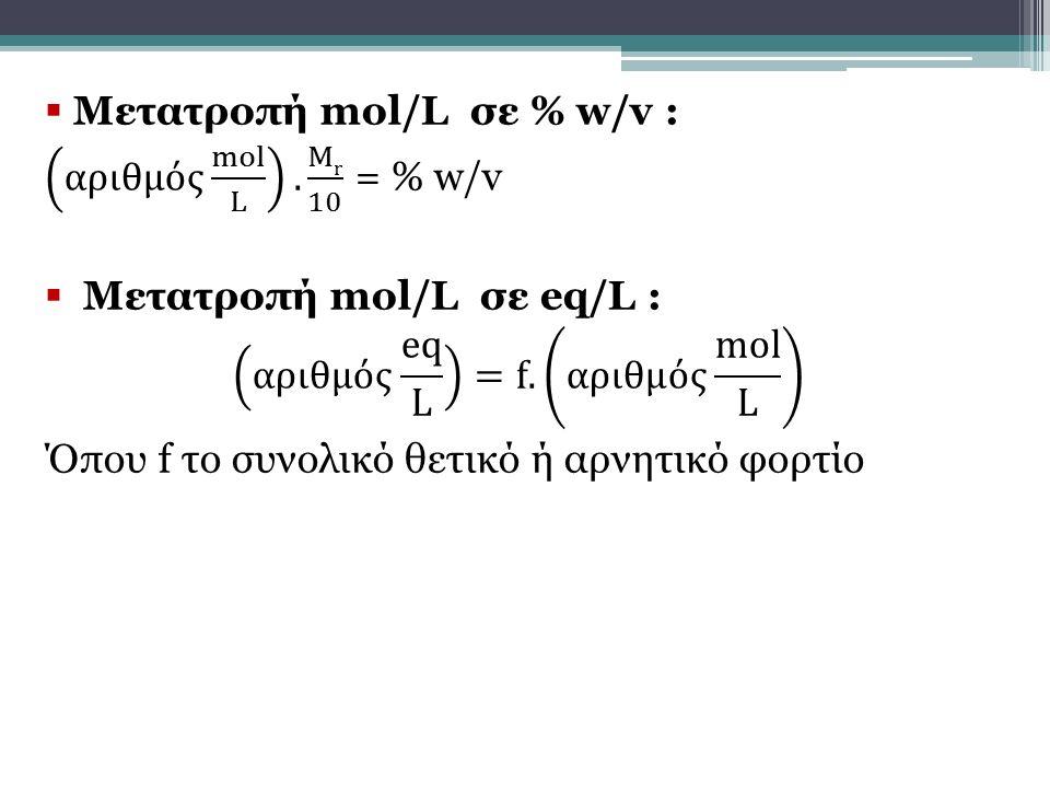 Μετατροπή mol/L σε % w/v :