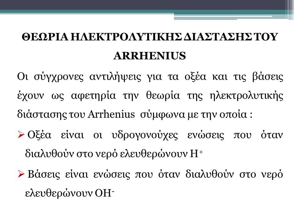 ΘΕΩΡΙΑ ΗΛΕΚΤΡΟΛΥΤΙΚΗΣ ΔΙΑΣΤΑΣΗΣ ΤΟΥ ARRHENIUS