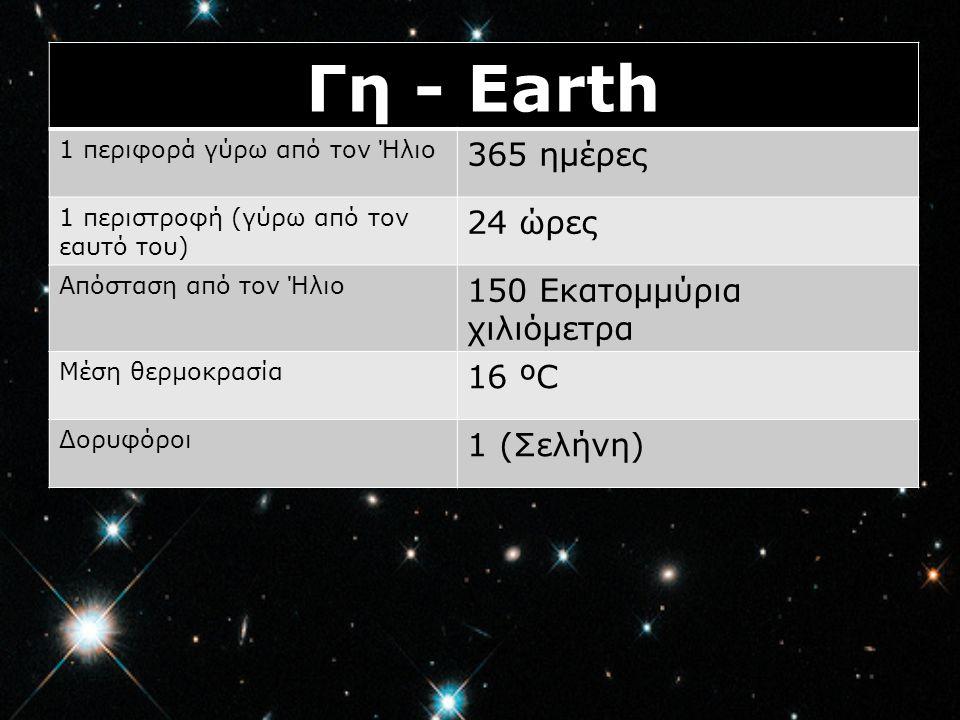 Γη - Earth 365 ημέρες 24 ώρες 150 Εκατομμύρια χιλιόμετρα 16 ºC
