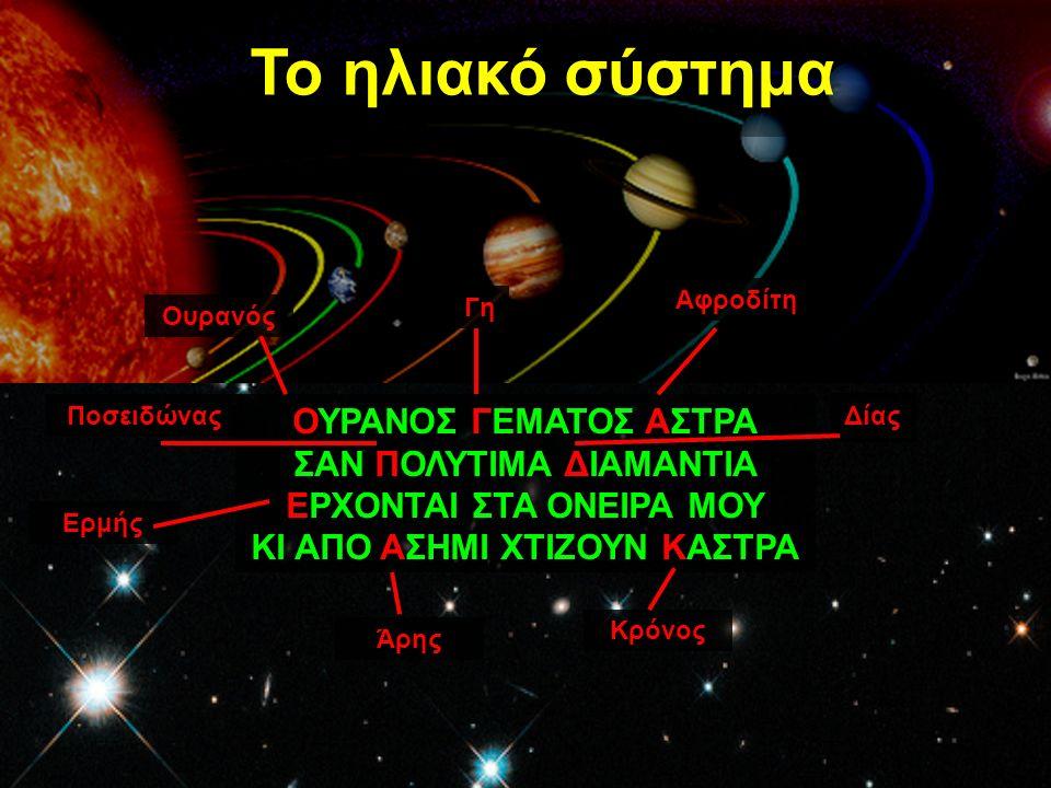 Οι πλανήτες είναι οχτώ: