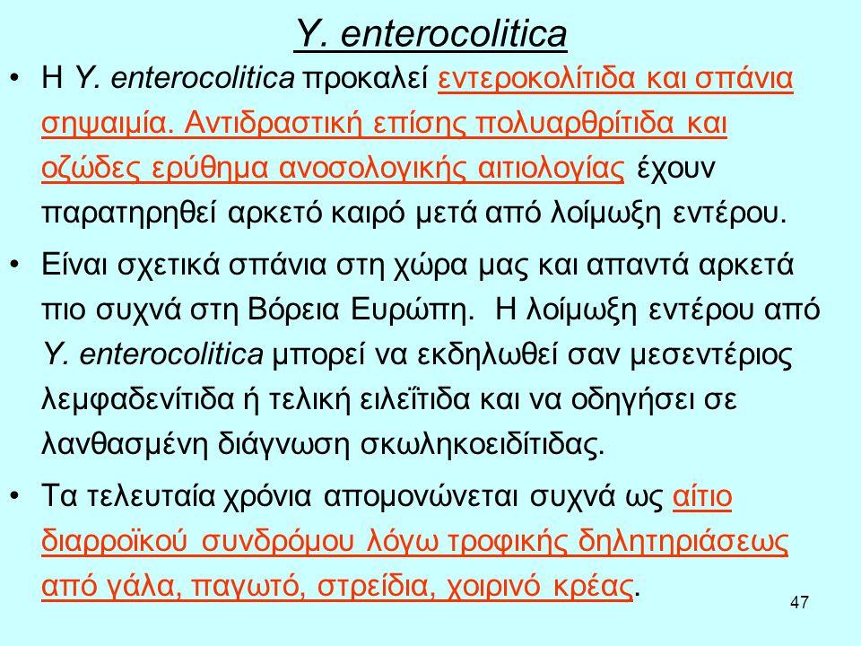 Y. enterocolitica