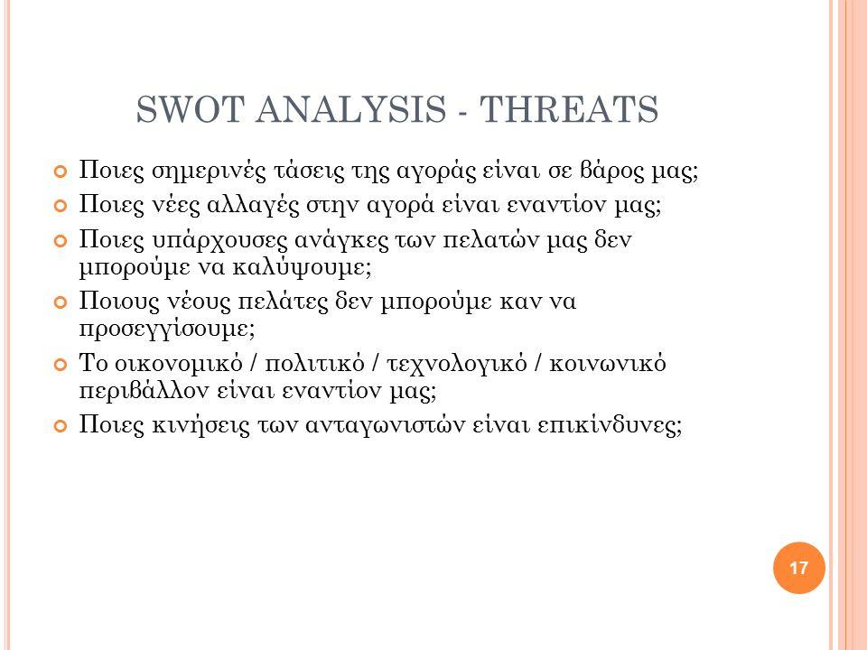 SWOT ANALYSIS - THREATS
