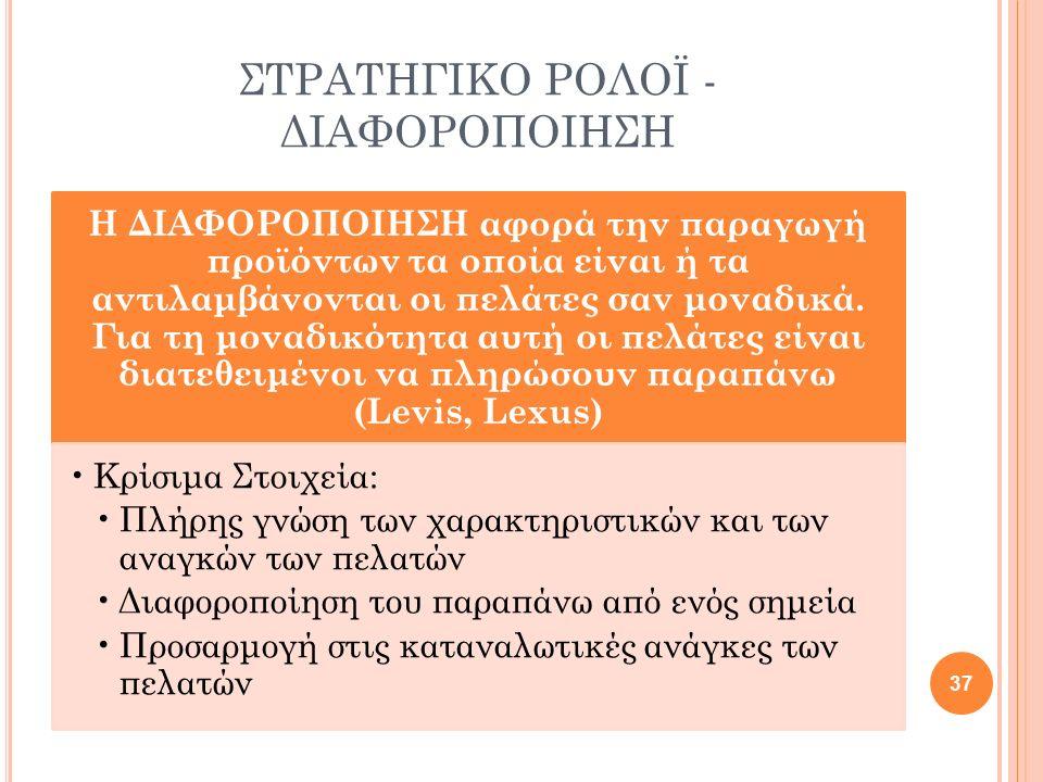 ΣΤΡΑΤΗΓΙΚΟ ΡΟΛΟΪ - ΔΙΑΦΟΡΟΠΟΙΗΣΗ