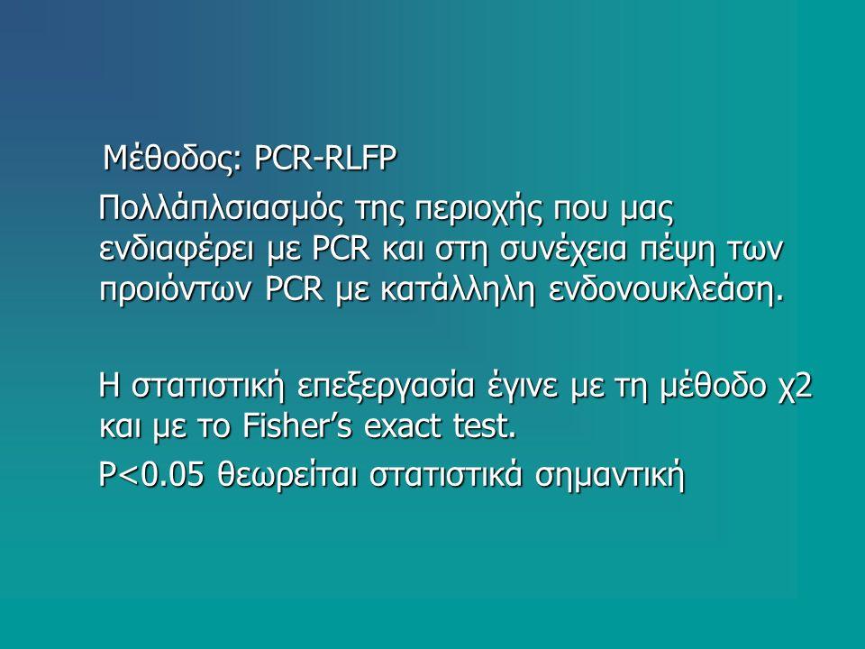 Μέθοδος: PCR-RLFP Πολλάπλσιασμός της περιοχής που μας ενδιαφέρει με PCR και στη συνέχεια πέψη των προιόντων PCR με κατάλληλη ενδονουκλεάση.