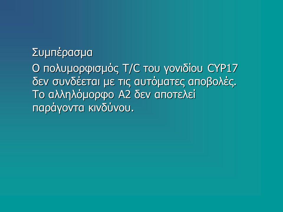 Συμπέρασμα Ο πολυμορφισμός T/C του γονιδίου CYP17 δεν συνδέεται με τις αυτόματες αποβολές.
