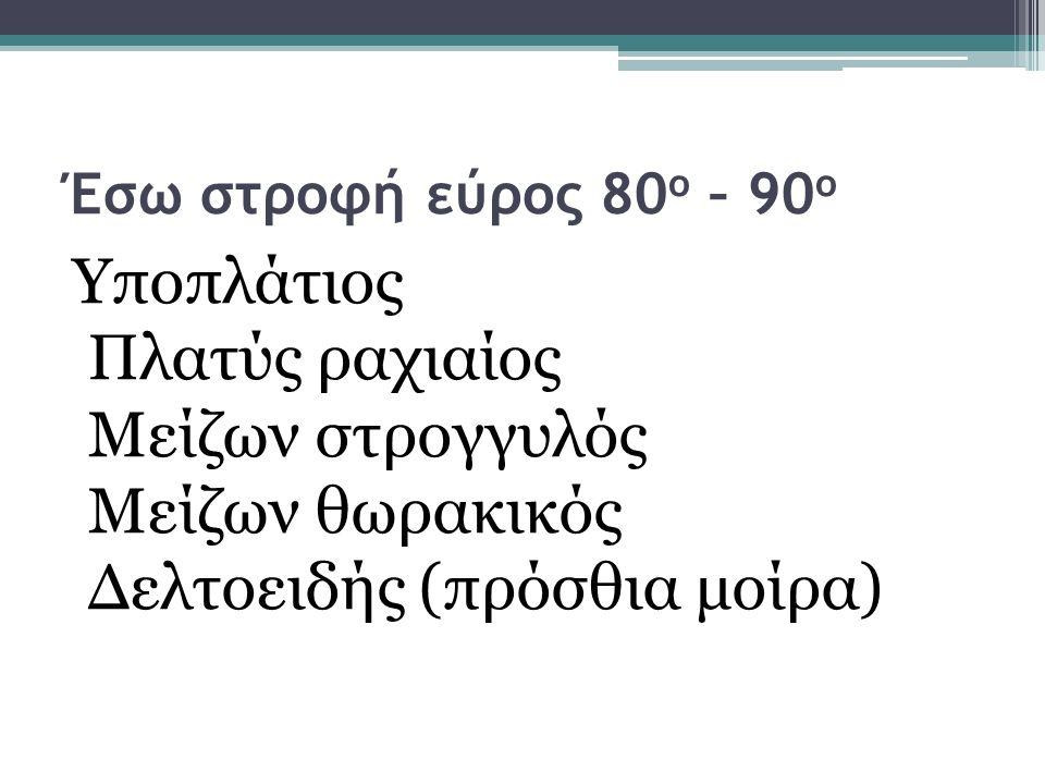 Δελτοειδής (πρόσθια μοίρα)