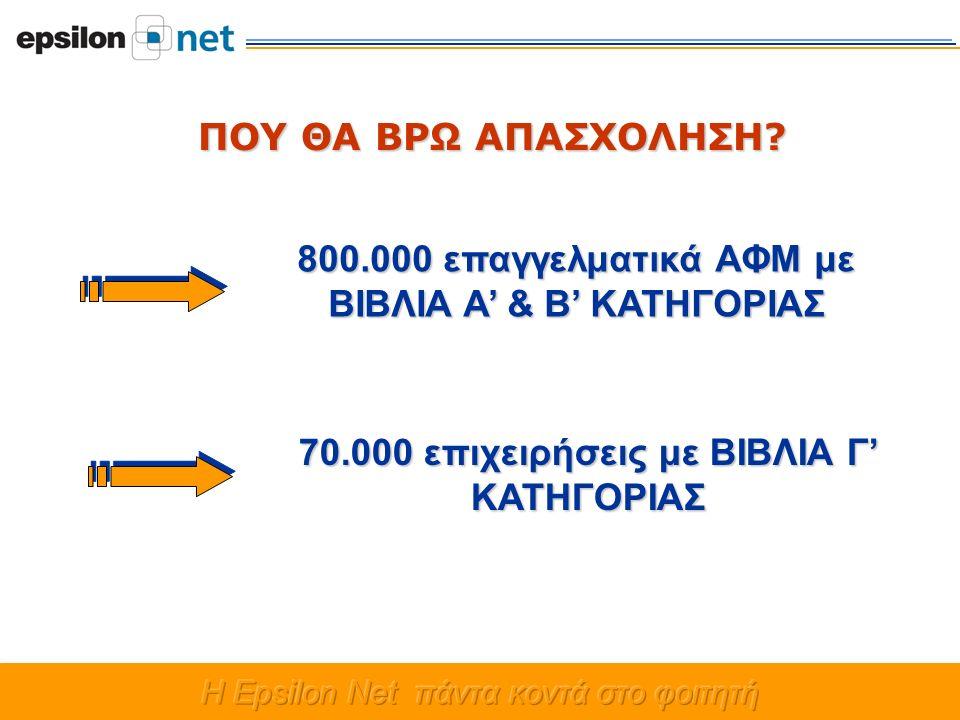 800.000 επαγγελματικά ΑΦΜ με ΒΙΒΛΙΑ Α' & Β' ΚΑΤΗΓΟΡΙΑΣ