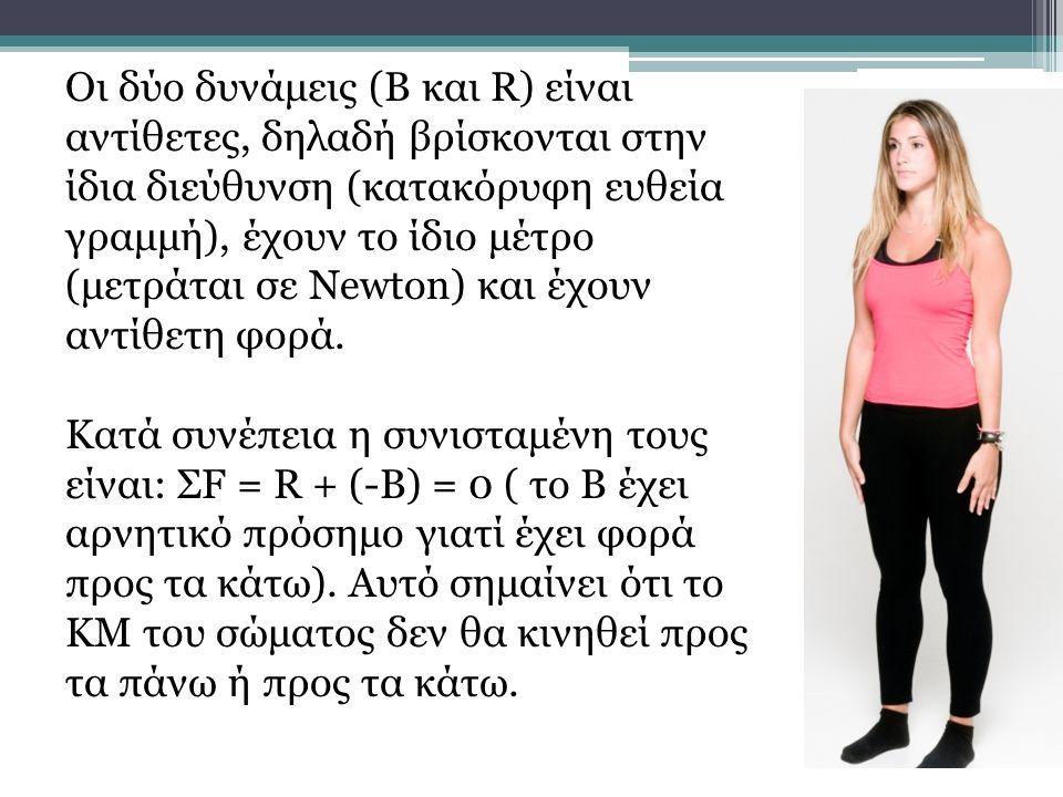 Οι δύο δυνάμεις (Β και R) είναι αντίθετες, δηλαδή βρίσκονται στην ίδια διεύθυνση (κατακόρυφη ευθεία γραμμή), έχουν το ίδιο μέτρο (μετράται σε Newton) και έχουν