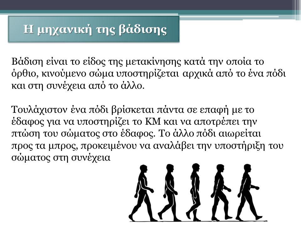 Η μηχανική της βάδισης