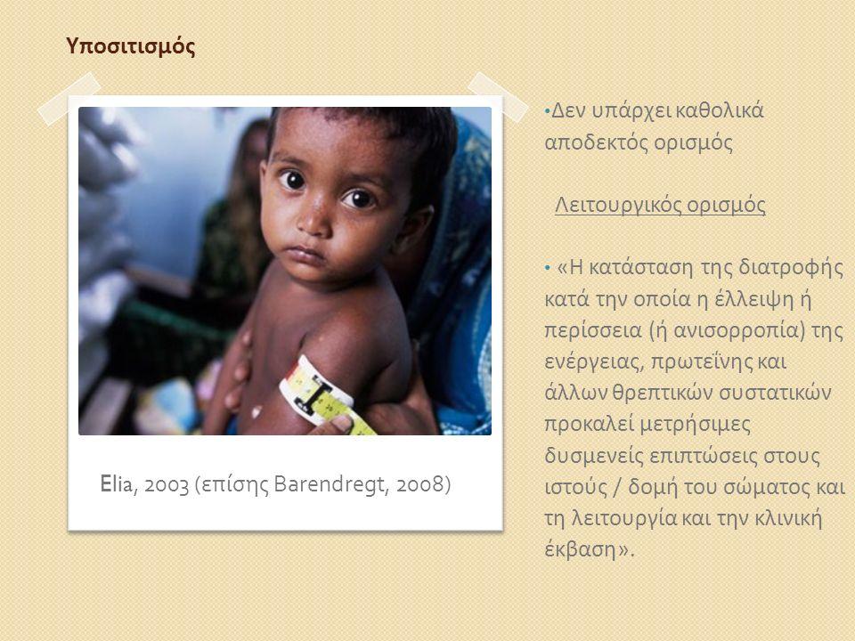Υποσιτισμός Δεν υπάρχει καθολικά αποδεκτός ορισμός