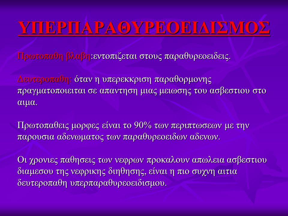 ΥΠΕΡΠΑΡΑΘΥΡΕΟΕΙΔΙΣΜΟΣ