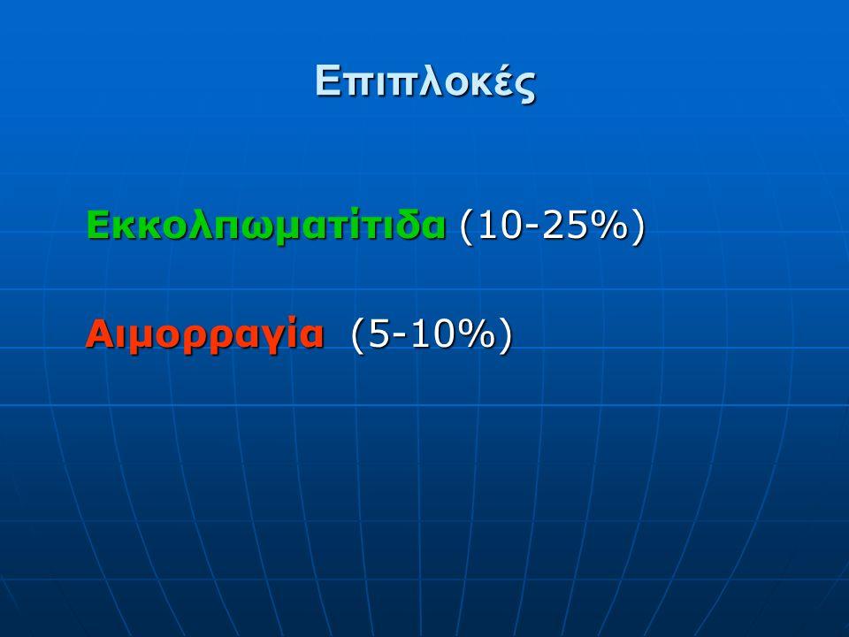 Επιπλοκές Εκκολπωματίτιδα (10-25%) Αιμορραγία (5-10%)