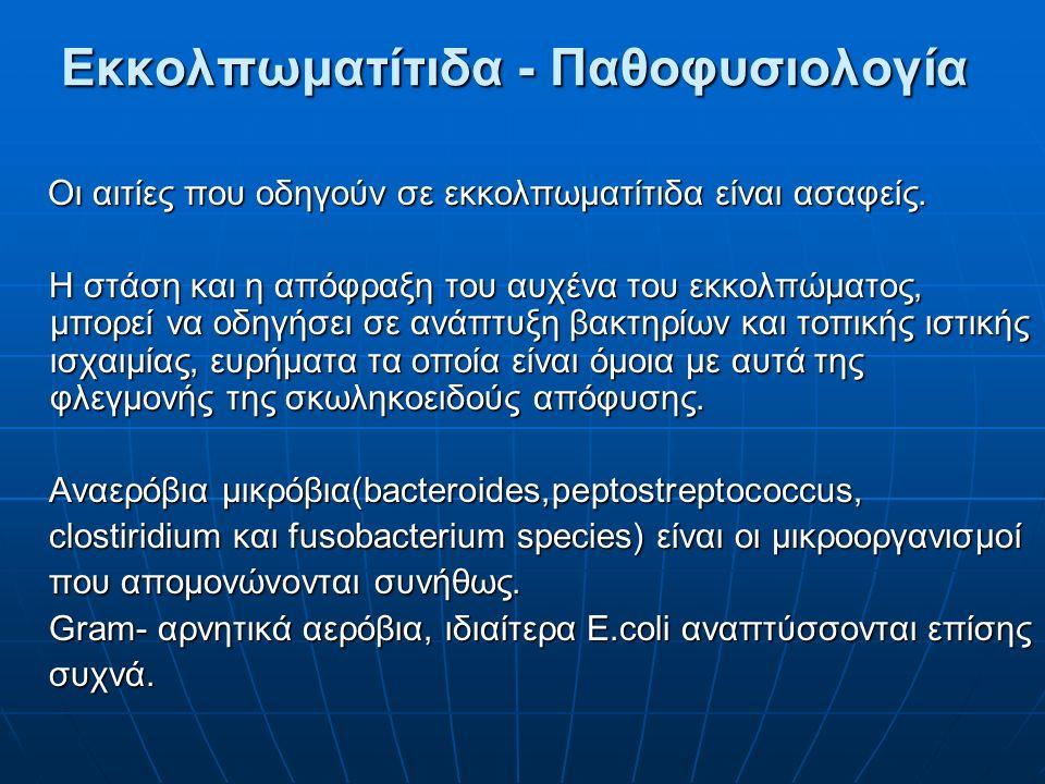 Εκκολπωματίτιδα - Παθοφυσιολογία