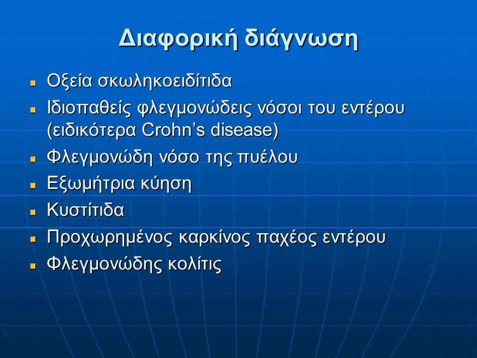 Διαφορική διάγνωση Οξεία σκωληκοειδίτιδα