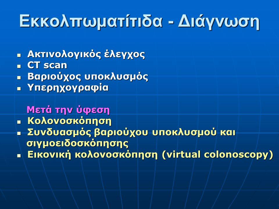 Εκκολπωματίτιδα - Διάγνωση