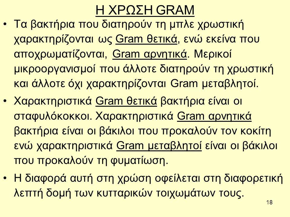 Η ΧΡΩΣΗ GRAM