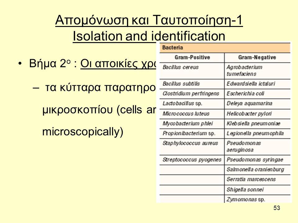 Απομόνωση και Ταυτοποίηση-1 Isolation and identification