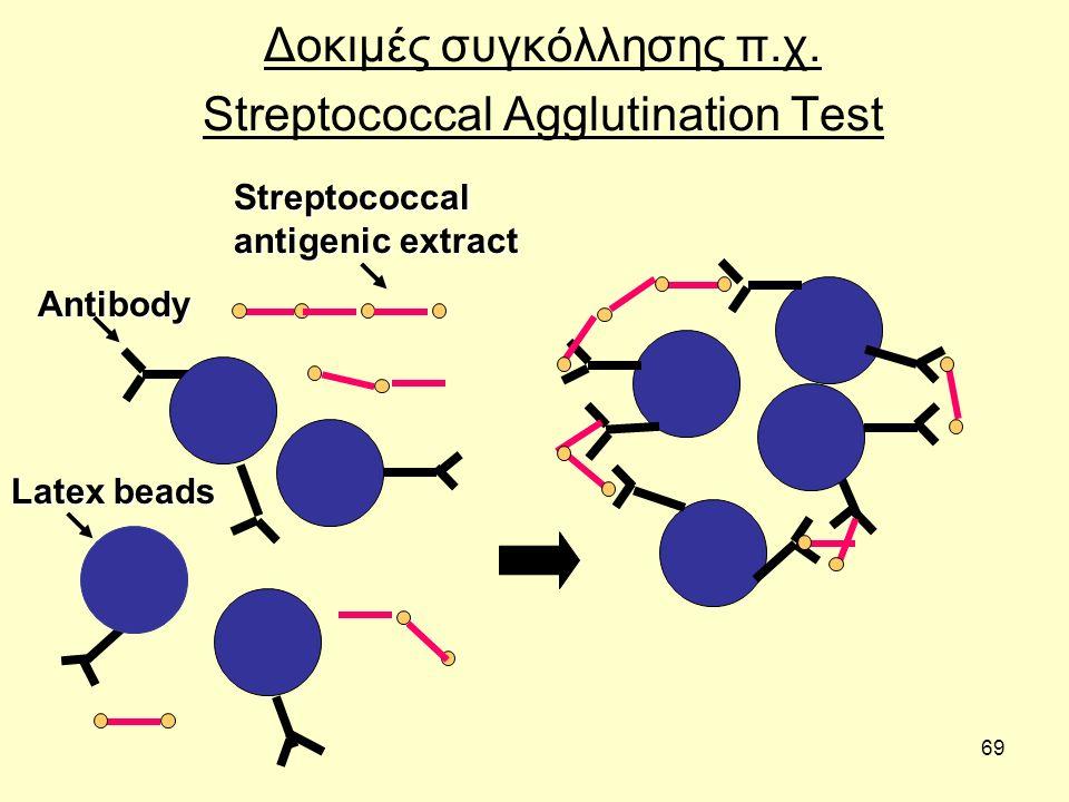 Δοκιμές συγκόλλησης π.χ. Streptococcal Agglutination Test