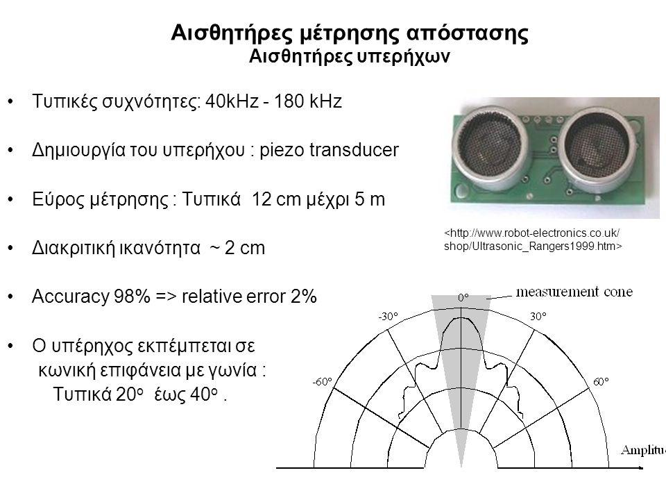 Αισθητήρες μέτρησης απόστασης