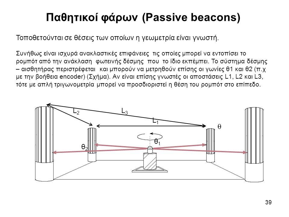 Παθητικοί φάρων (Passive beacons)