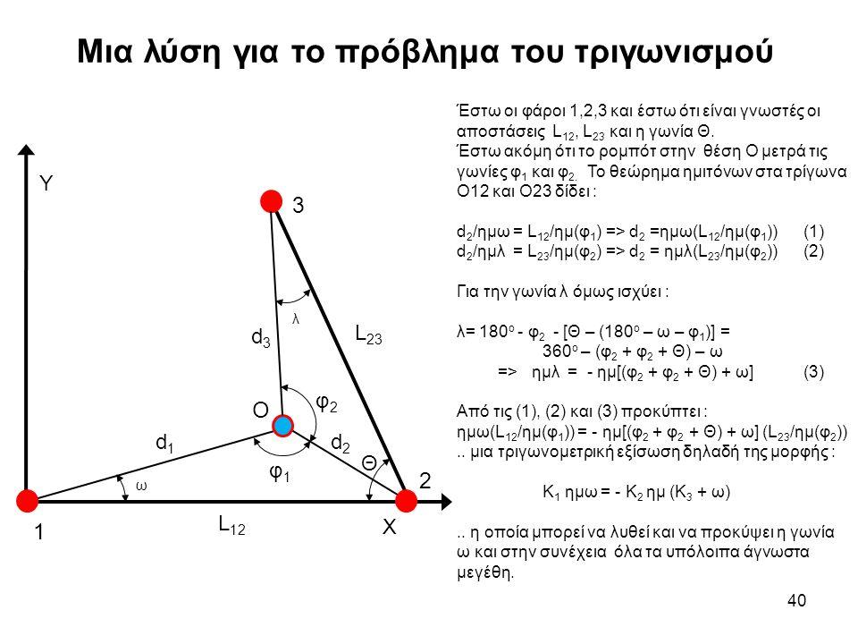 Μια λύση για το πρόβλημα του τριγωνισμού