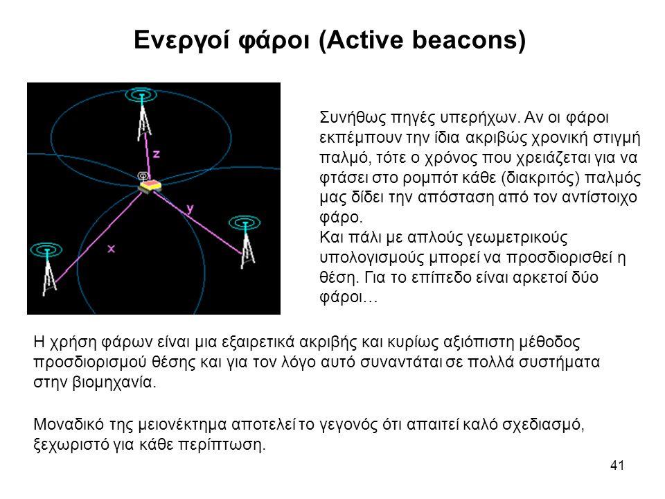 Ενεργοί φάροι (Active beacons)