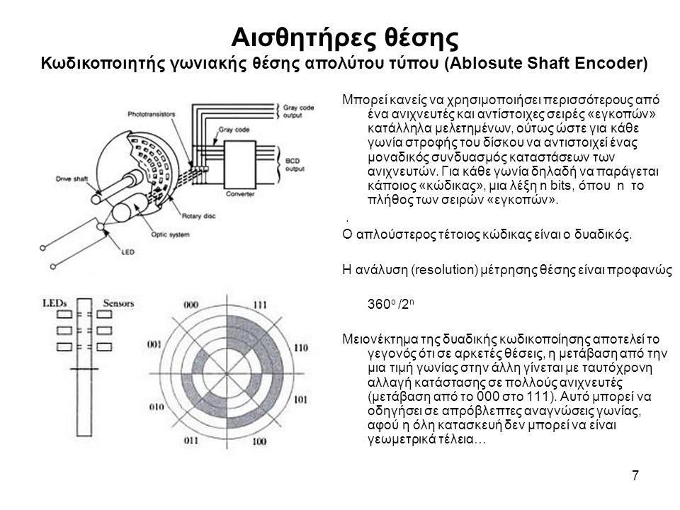 Κωδικοποιητής γωνιακής θέσης απολύτου τύπου (Ablosute Shaft Encoder)