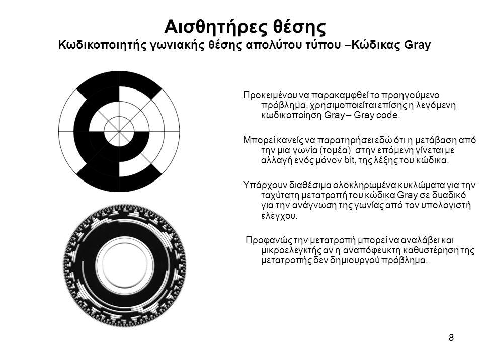 Κωδικοποιητής γωνιακής θέσης απολύτου τύπου –Κώδικας Gray