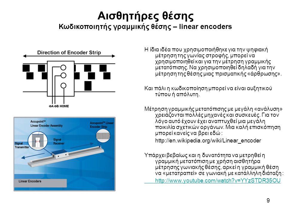 Κωδικοποιητής γραμμικής θέσης – linear encoders