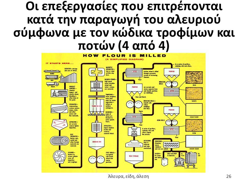 Οι επεξεργασίες που επιτρέπονται κατά την παραγωγή του αλευριού σύμφωνα με τον κώδικα τροφίμων και ποτών (4 από 4)