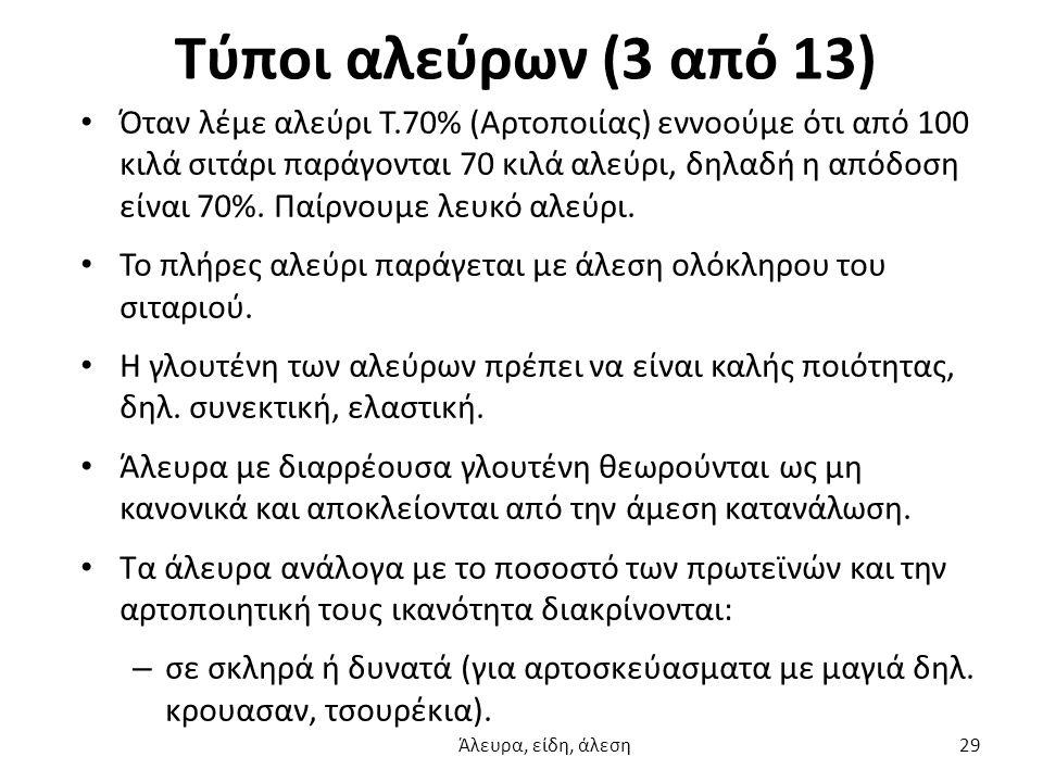 Τύποι αλεύρων (3 από 13)