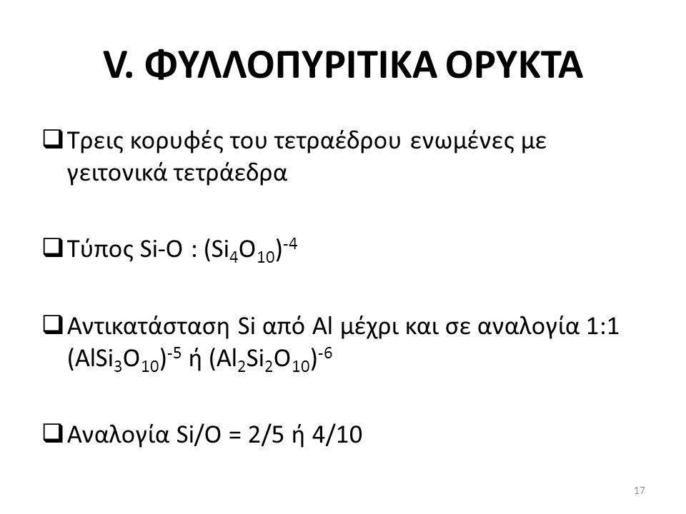V. ΦΥΛΛΟΠΥΡΙΤΙΚΑ ΟΡΥΚΤΑ