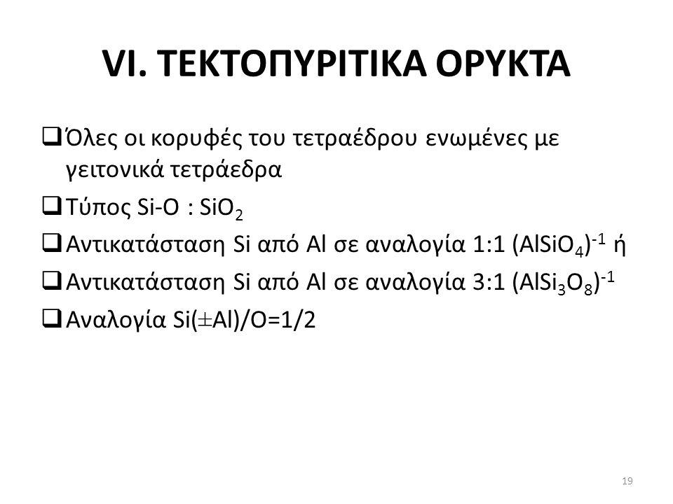 VI. ΤΕΚΤΟΠΥΡΙΤΙΚΑ ΟΡΥΚΤΑ