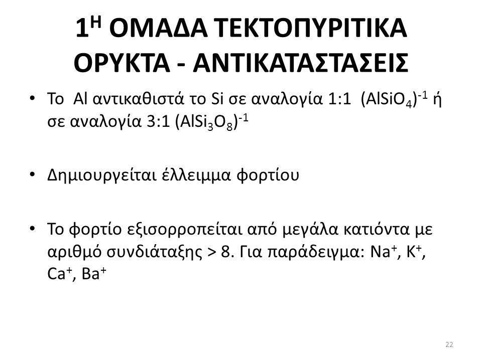 1Η ΟΜΑΔΑ ΤΕΚΤΟΠΥΡΙΤΙΚΑ ΟΡΥΚΤΑ - ΑΝΤΙΚΑΤΑΣΤΑΣΕΙΣ