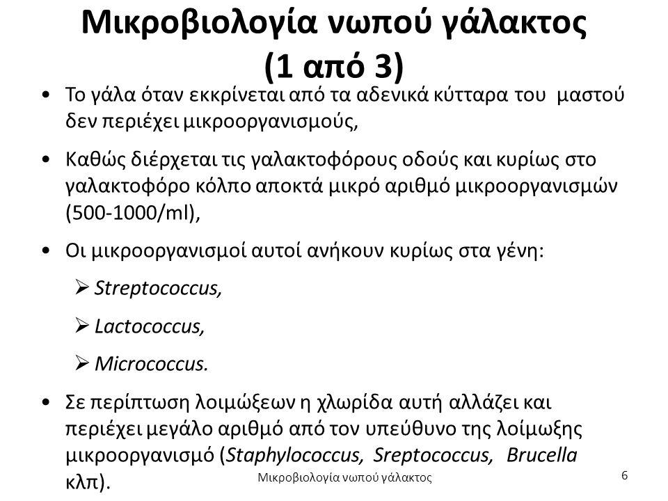 Μικροβιολογία νωπού γάλακτος (1 από 3)