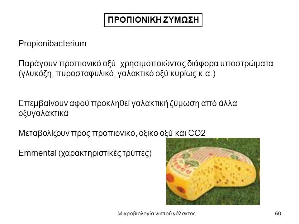 Μικροβιολογία νωπού γάλακτος
