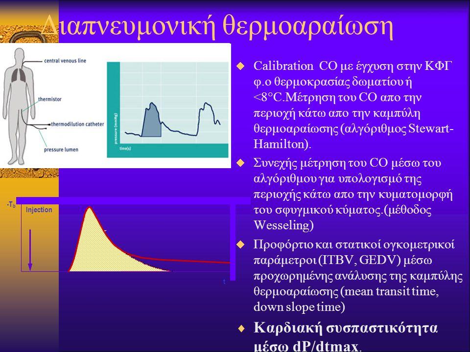 Διαπνευμονική θερμοαραίωση