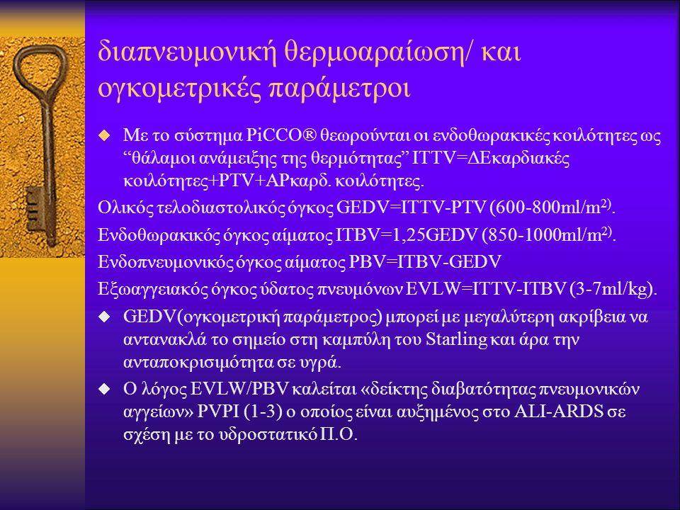 διαπνευμονική θερμοαραίωση/ και ογκομετρικές παράμετροι