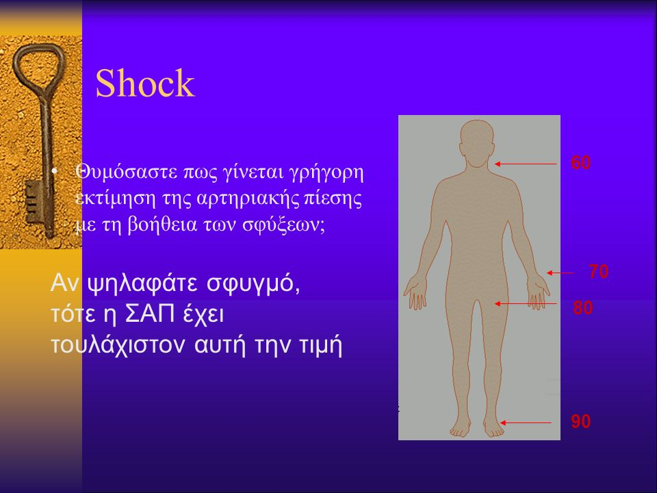 Shock Αν ψηλαφάτε σφυγμό, τότε η ΣΑΠ έχει τουλάχιστον αυτή την τιμή