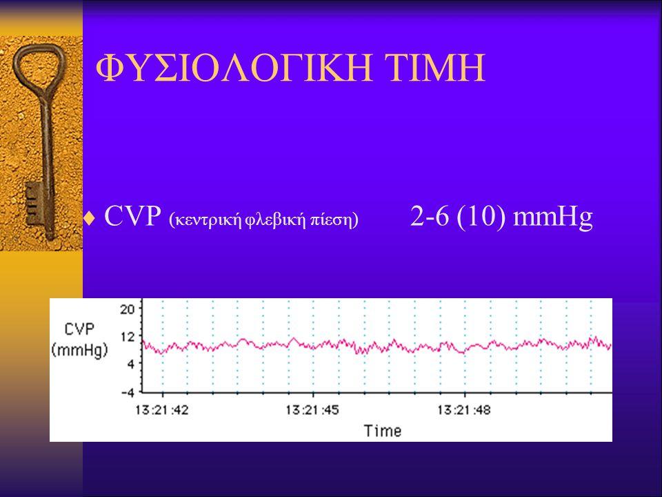 ΦΥΣΙΟΛΟΓΙΚΗ ΤΙΜΗ CVP (κεντρική φλεβική πίεση) 2-6 (10) mmHg
