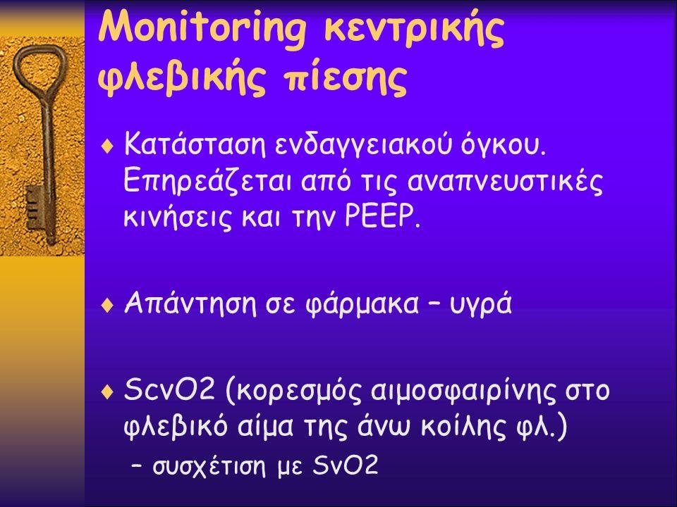Monitoring κεντρικής φλεβικής πίεσης