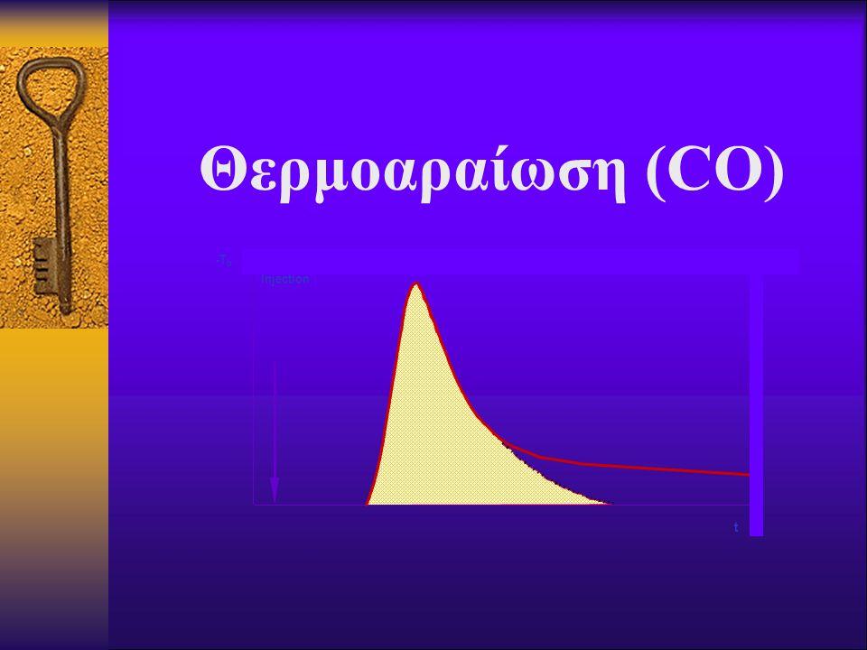 Θερμοαραίωση (CO) Injection t -Tb